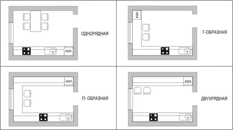 Schema de diverse machete pentru bucătărie în 6 pătrate