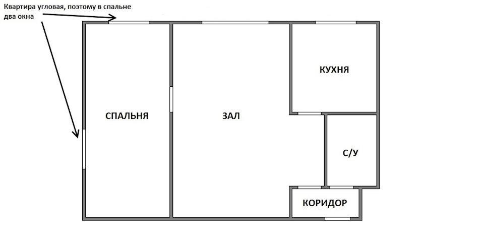 Plan Dvushka avant le réaménagement dans trois roubles pratiques