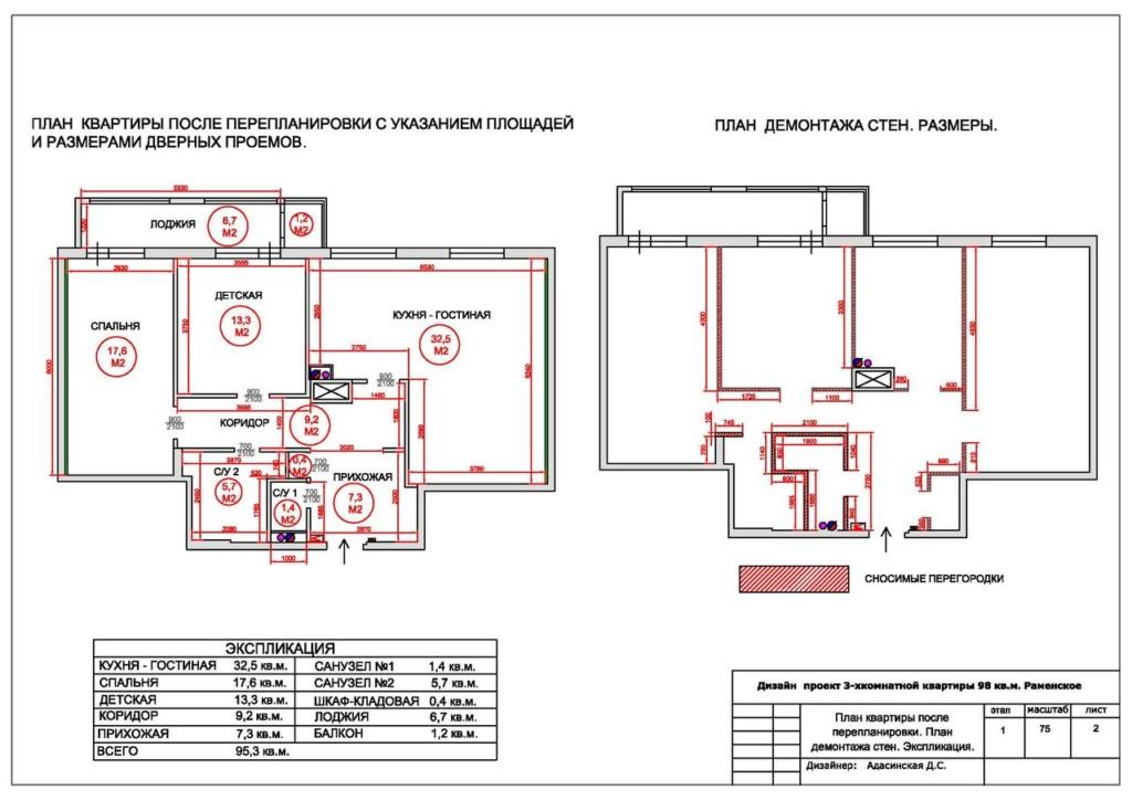 Projet de réaménagement pièce kopeck dans un confortable trois roubles