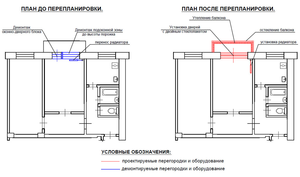 Le projet de réaménagement du balcon en salon