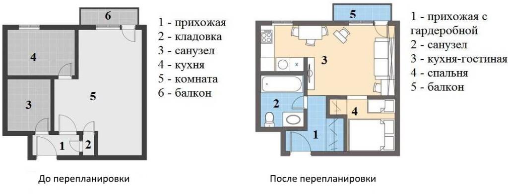 Planifier Odnushki avant et après le réaménagement dans la pièce Kopeck