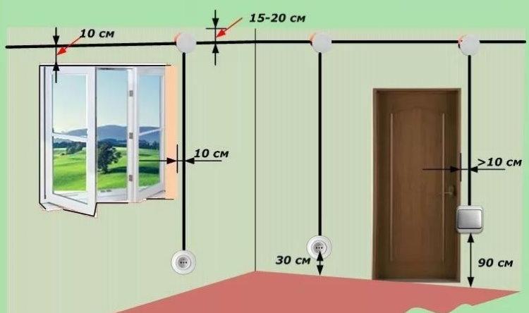 Sơ đồ nối dây cho phòng khách trong căn hộ.