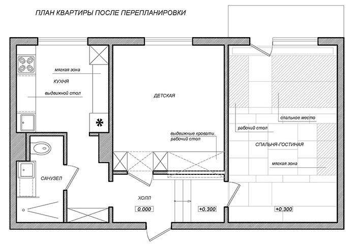 Schéma d'un appartement de deux pièces après réaménagement
