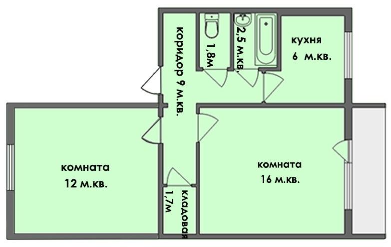 Schéma de 2 pièces brezhnevka avec une petite cuisine
